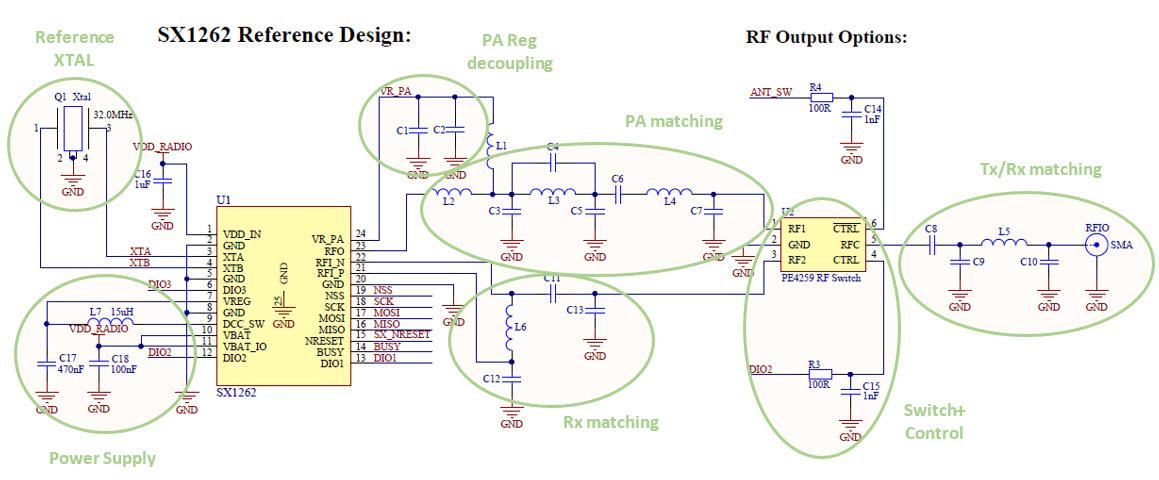 SX1262 Transceiver Reference Design
